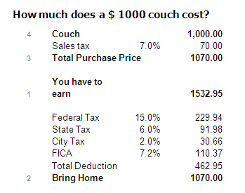 DO YOU PAY SALES TAX ON HOME PURCHASE